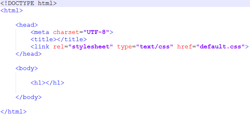 The code in the HTML template